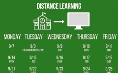 Navigation to Story: BVSW announces plan for first four weeks of school