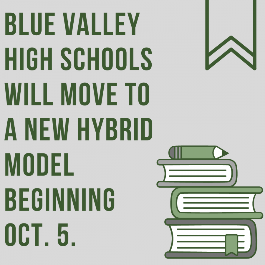 The transition from remote to hybrid learning will begin Oct. 5.