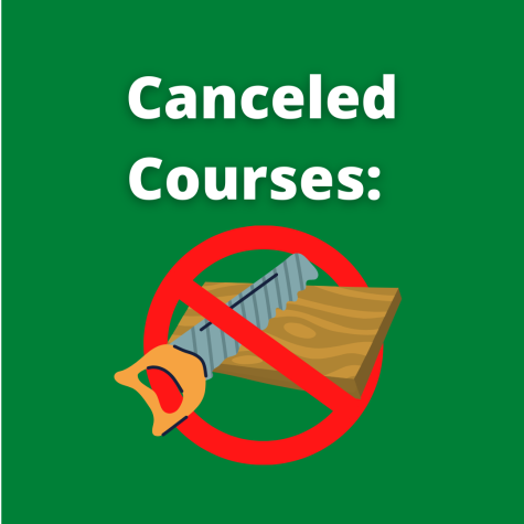 Canceled Courses: Woods no longer offered as elective